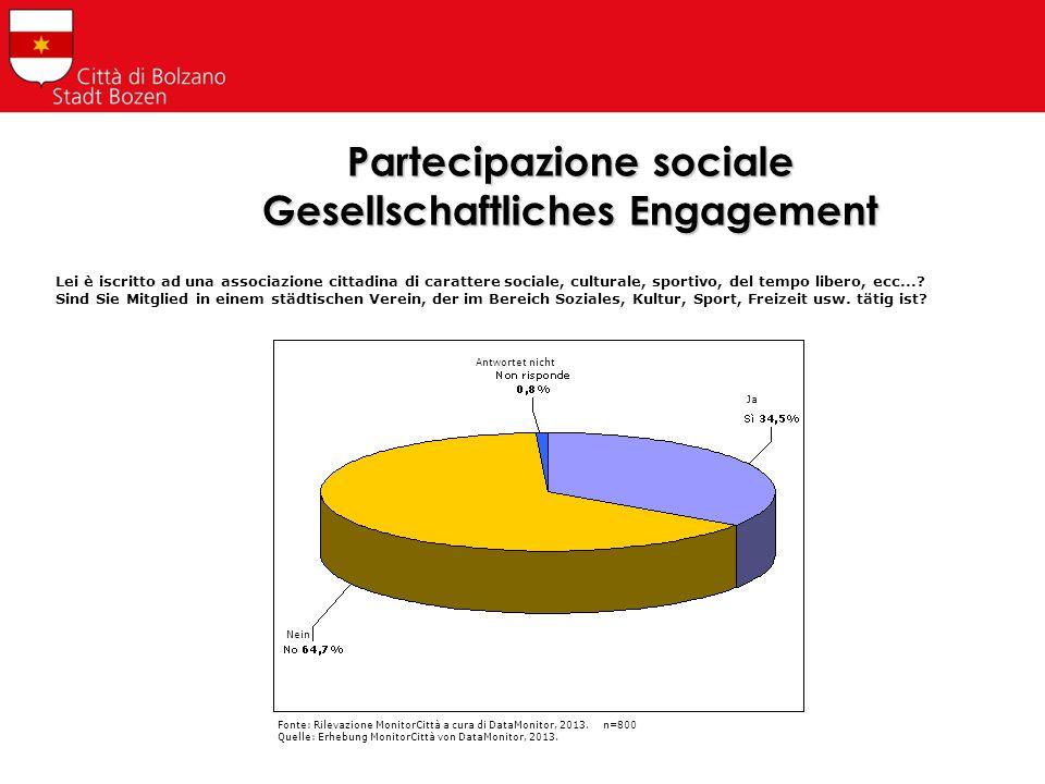 Partecipazione sociale Gesellschaftliches Engagement Lei è iscritto ad una associazione cittadina di carattere sociale, culturale, sportivo, del tempo