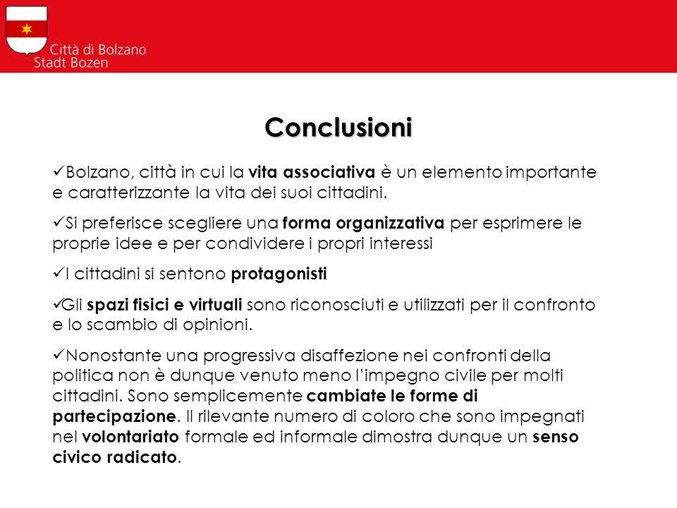 Conclusioni Bolzano, città in cui la vita associativa è un elemento importante e caratterizzante la vita dei suoi cittadini. Si preferisce scegliere u