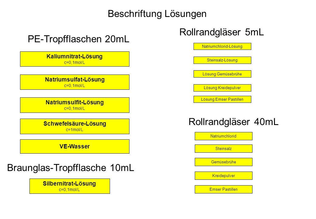 Beschriftung Lösungen Kaliumnitrat-Lösung c=0,1mol/L Natriumsulfat-Lösung c=0,1mol/L Natriumsulfit-Lösung c=0,1mol/L Silbernitrat-Lösung c=0,1mol/L Na