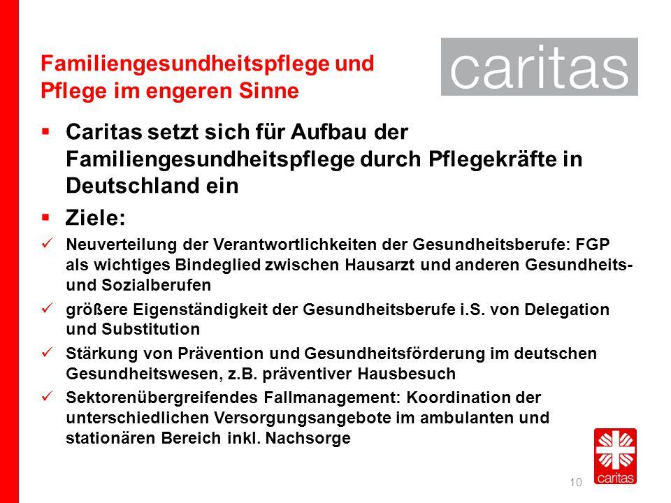 Familiengesundheitspflege und Pflege im engeren Sinne  Caritas setzt sich für Aufbau der Familiengesundheitspflege durch Pflegekräfte in Deutschland