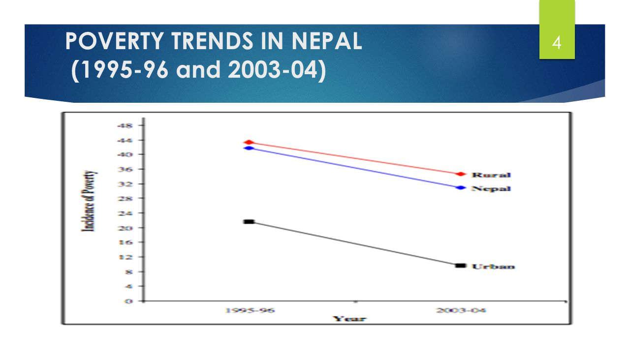 POVERTY TRENDS IN NEPAL (1995-96 and 2003-04) 4