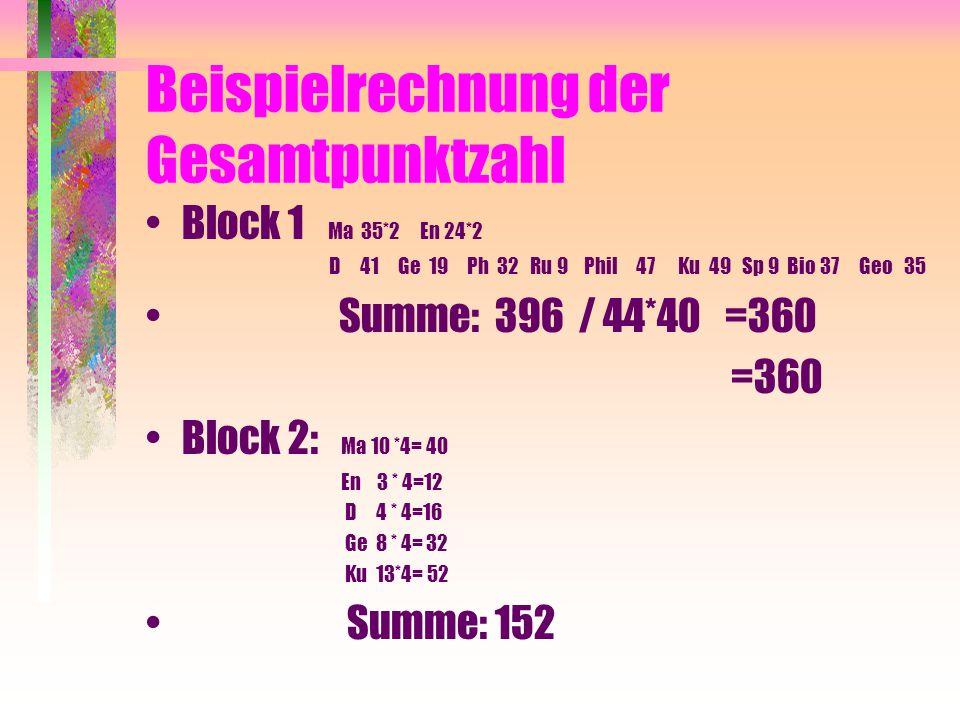 Beispielrechnung der Gesamtpunktzahl Block 1 Ma 35*2 En 24*2 D 41 Ge 19 Ph 32 Ru 9 Phil 47 Ku 49 Sp 9 Bio 37 Geo 35 Summe: 396 / 44*40 =360 =360 Block 2: Ma 10 *4= 40 En 3 * 4=12 D 4 * 4=16 Ge 8 * 4= 32 Ku 13*4= 52 Summe: 152
