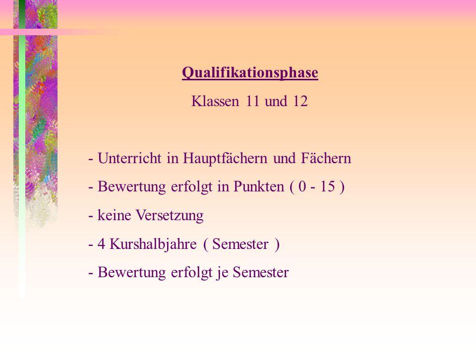 Wahl der Prüfungsfächer Zum Ende des zweiten Halbjahres der Einführungsphase wählen die Schüler aus den Hauptfächern gemäß § 8 Absatz 2 und 4 das erste und zweite Prüfungsfach.
