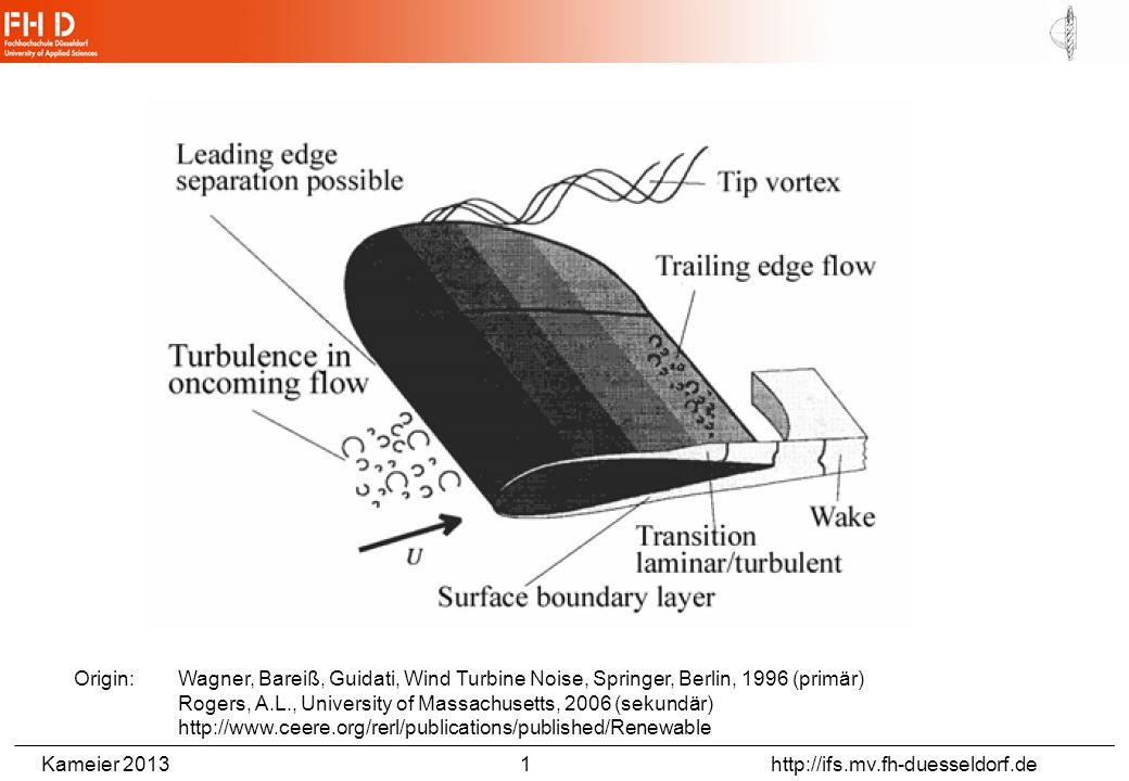 Kameier 2013 1 http://ifs.mv.fh-duesseldorf.de Origin: Wagner, Bareiß, Guidati, Wind Turbine Noise, Springer, Berlin, 1996 (primär) Rogers, A.L., Univ