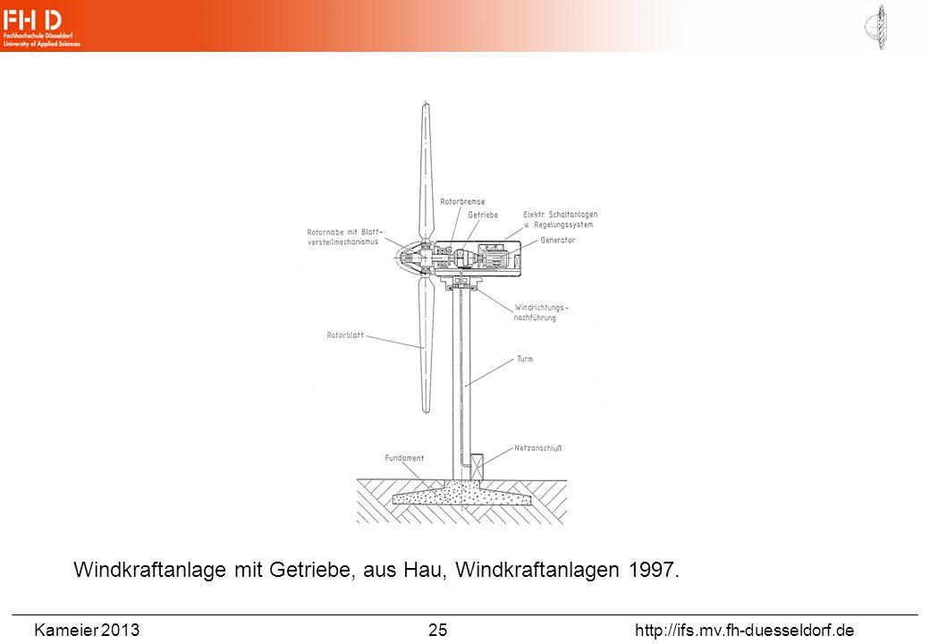 Kameier 2013 25 http://ifs.mv.fh-duesseldorf.de Windkraftanlage mit Getriebe, aus Hau, Windkraftanlagen 1997.