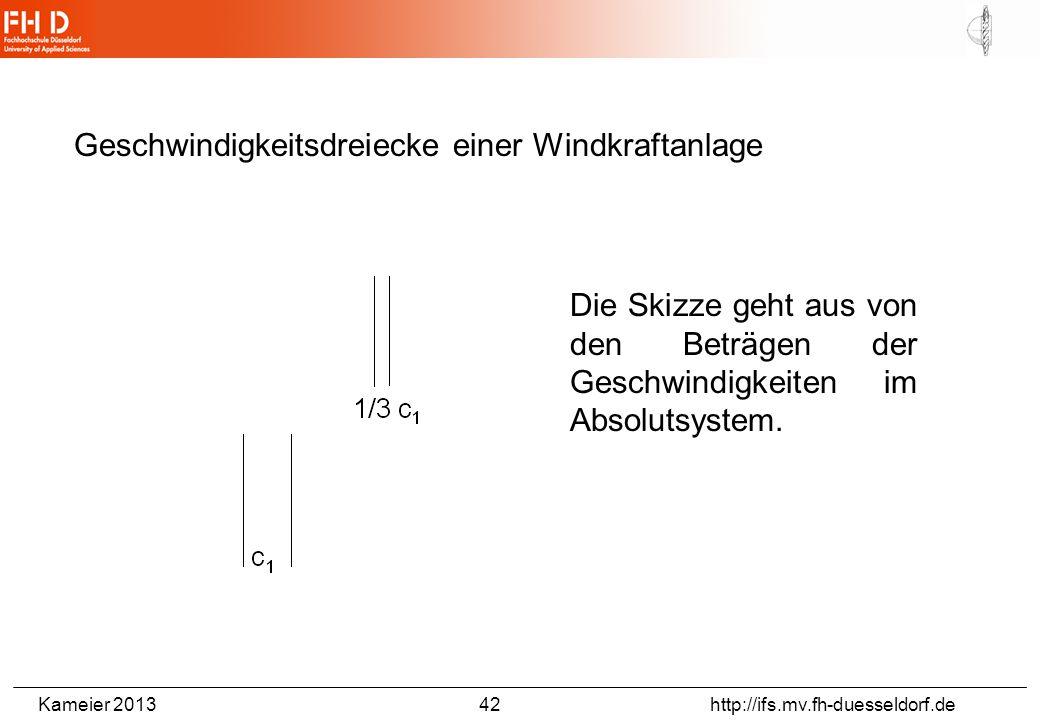 Kameier 2013 42 http://ifs.mv.fh-duesseldorf.de Geschwindigkeitsdreiecke einer Windkraftanlage Die Skizze geht aus von den Beträgen der Geschwindigkei