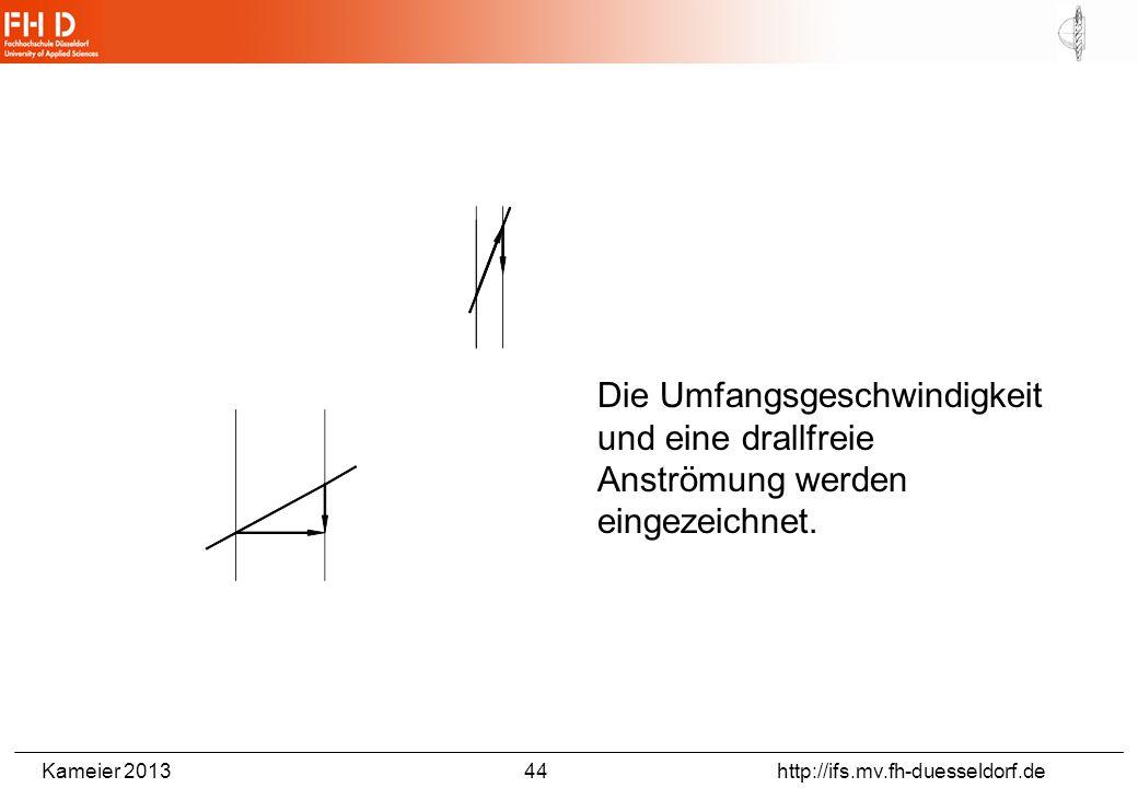 Kameier 2013 44 http://ifs.mv.fh-duesseldorf.de Die Umfangsgeschwindigkeit und eine drallfreie Anströmung werden eingezeichnet.