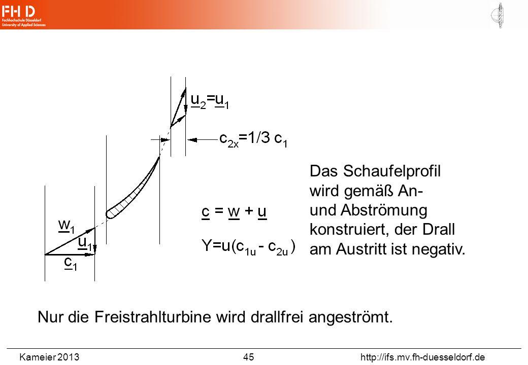 Kameier 2013 45 http://ifs.mv.fh-duesseldorf.de Das Schaufelprofil wird gemäß An- und Abströmung konstruiert, der Drall am Austritt ist negativ. Nur d