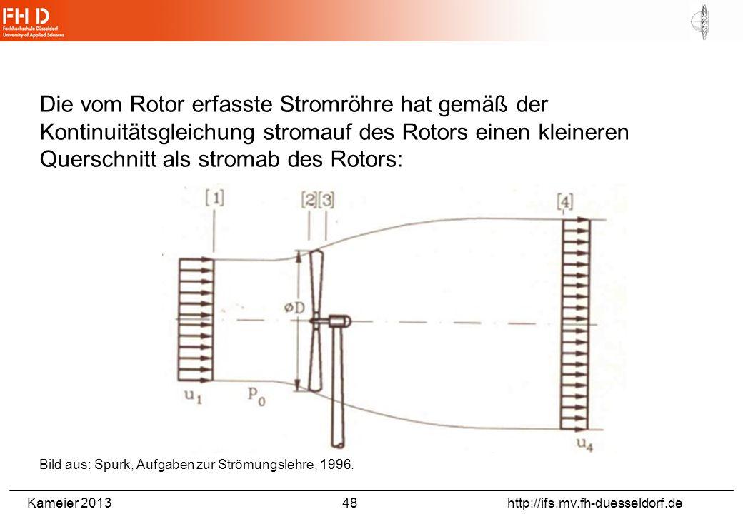 Kameier 2013 48 http://ifs.mv.fh-duesseldorf.de Die vom Rotor erfasste Stromröhre hat gemäß der Kontinuitätsgleichung stromauf des Rotors einen kleine