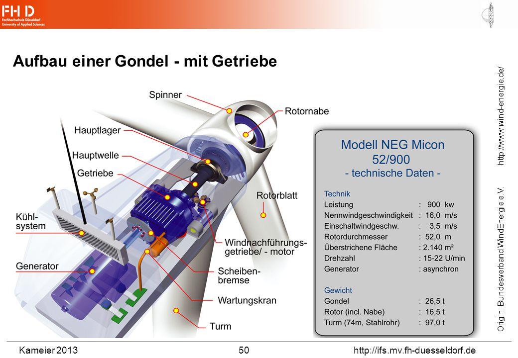 Kameier 2013 50 http://ifs.mv.fh-duesseldorf.de Aufbau einer Gondel - mit Getriebe Origin: Bundesverband WindEnergie e.V. http://www.wind-energie.de/