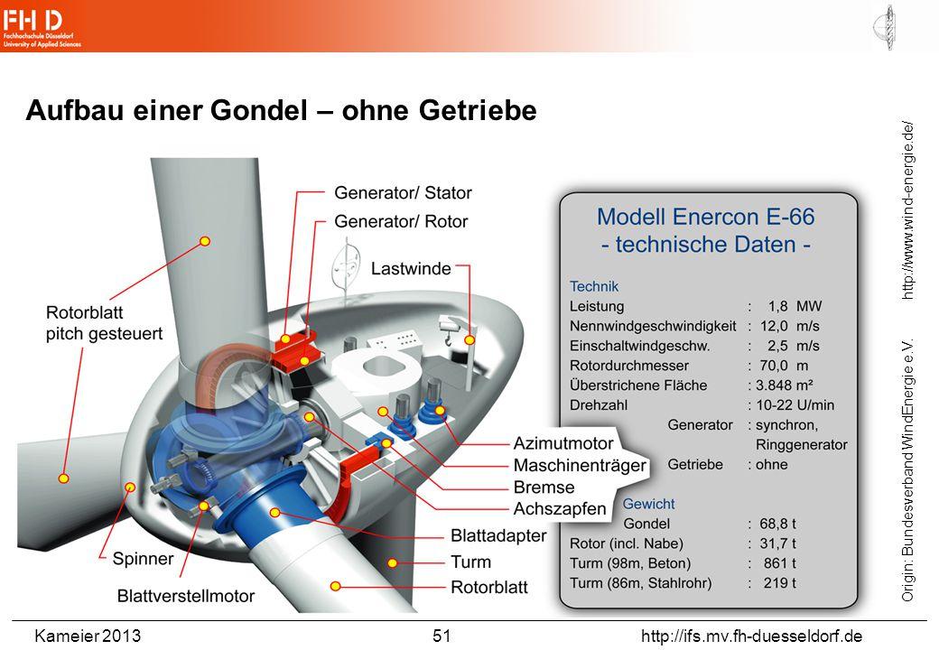 Kameier 2013 51 http://ifs.mv.fh-duesseldorf.de Aufbau einer Gondel – ohne Getriebe Origin: Bundesverband WindEnergie e.V. http://www.wind-energie.de/