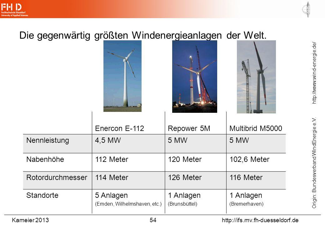 Kameier 2013 54 http://ifs.mv.fh-duesseldorf.de Die gegenwärtig größten Windenergieanlagen der Welt. Enercon E-112Repower 5MMultibrid M5000 Nennleistu