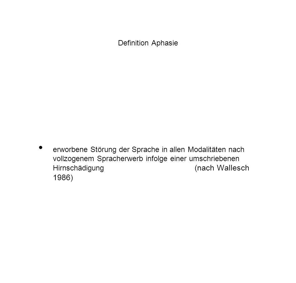 Definition Aphasie erworbene Störung der Sprache in allen Modalitäten nach vollzogenem Spracherwerb infolge einer umschriebenen Hirnschädigung (nach W