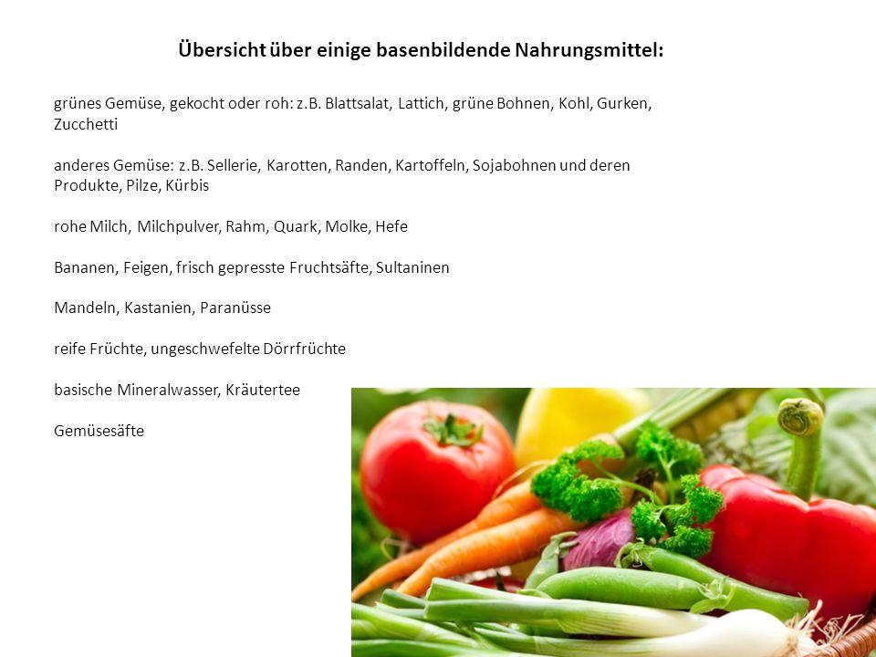 grünes Gemüse, gekocht oder roh: z.B. Blattsalat, Lattich, grüne Bohnen, Kohl, Gurken, Zucchetti anderes Gemüse: z.B. Sellerie, Karotten, Randen, Kart