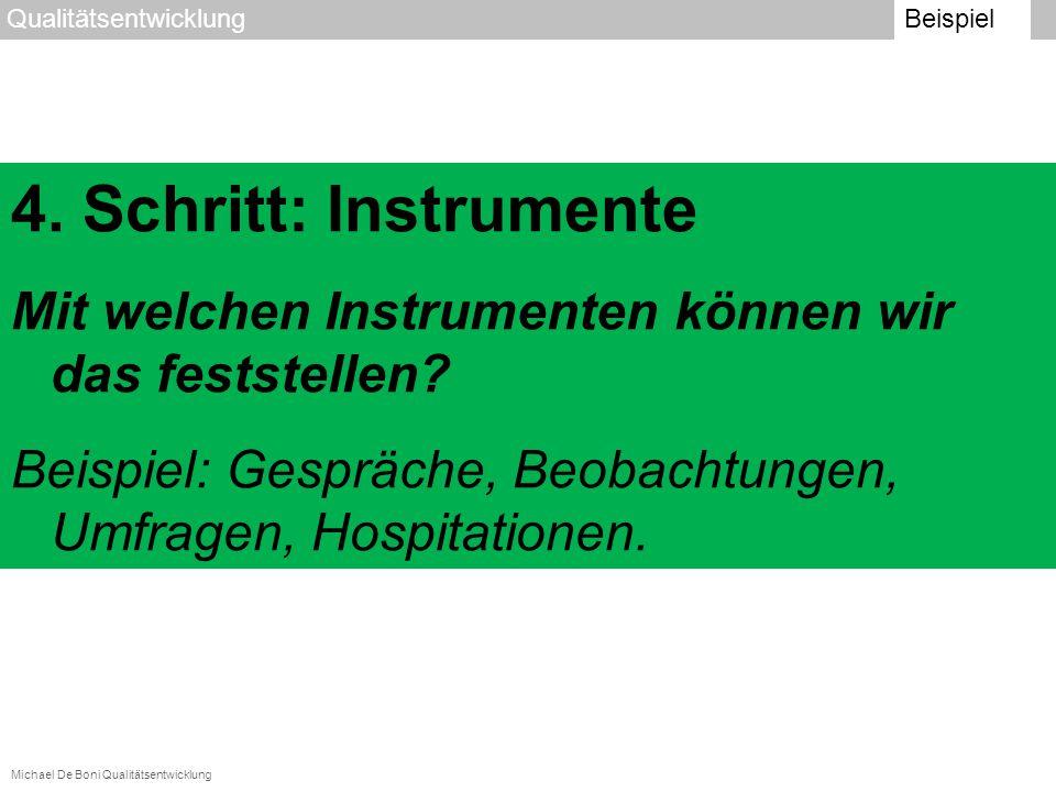 4. Schritt: Instrumente Mit welchen Instrumenten können wir das feststellen? Beispiel: Gespräche, Beobachtungen, Umfragen, Hospitationen. Qualitätsent