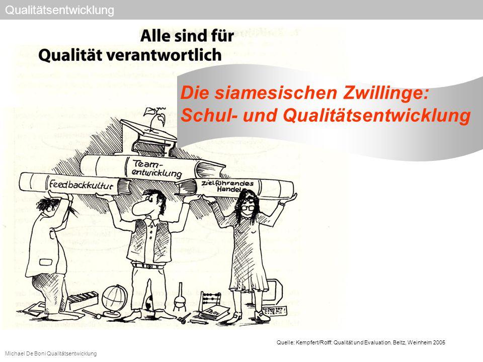 Quelle: Kempfert/Rolff: Qualität und Evaluation. Beltz, Weinheim 2005 Die siamesischen Zwillinge: Schul- und Qualitätsentwicklung Michael De Boni Qual