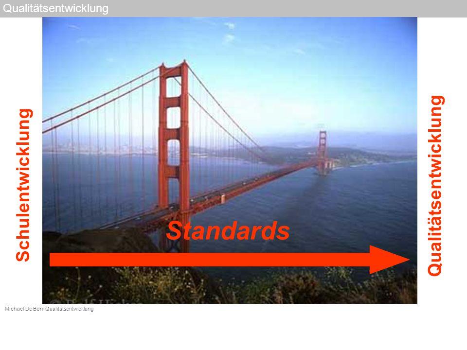 Standards Schulentwicklung Qualitätsentwicklung Michael De Boni Qualitätsentwicklung