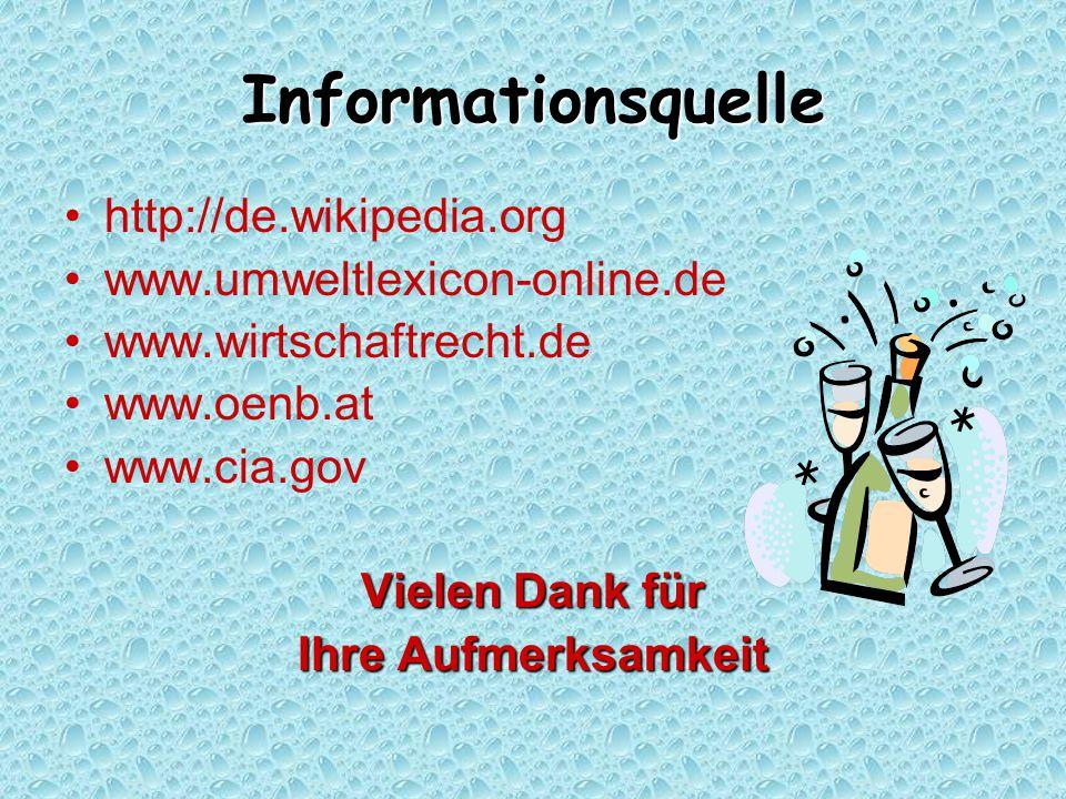 Informationsquelle http://de.wikipedia.org www.umweltlexicon-online.de www.wirtschaftrecht.de www.oenb.at www.cia.gov Vielen Dank für Ihre Aufmerksamkeit