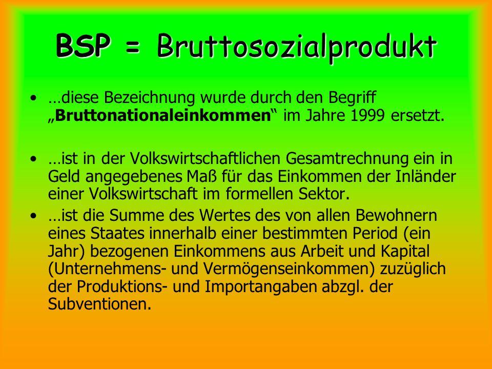 """BSP = Bruttosozialprodukt …diese Bezeichnung wurde durch den Begriff """"Bruttonationaleinkommen im Jahre 1999 ersetzt."""
