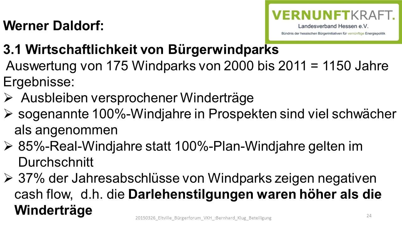 3.1 Wirtschaftlichkeit von Bürgerwindparks Auswertung von 175 Windparks von 2000 bis 2011 = 1150 Jahre Ergebnisse:  Ausbleiben versprochener Windertr