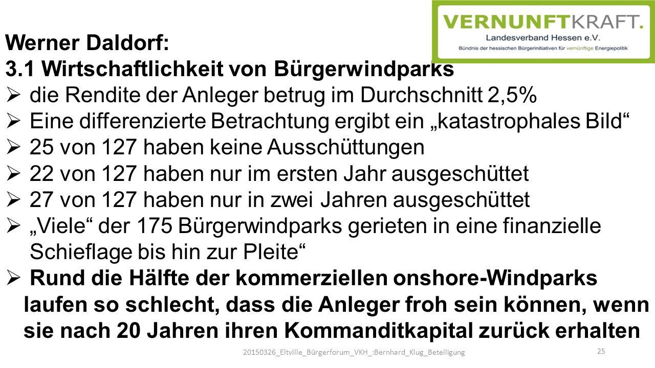 Werner Daldorf: 3.1 Wirtschaftlichkeit von Bürgerwindparks  die Rendite der Anleger betrug im Durchschnitt 2,5%  Eine differenzierte Betrachtung erg