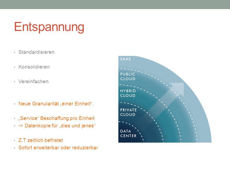 """Entspannung Standardisieren Konsolidieren Vereinfachen Neue Granularität """"einer Einheit"""". """"Service"""" Beschaffung pro Einheit -> Datenkopie für """"dies un"""