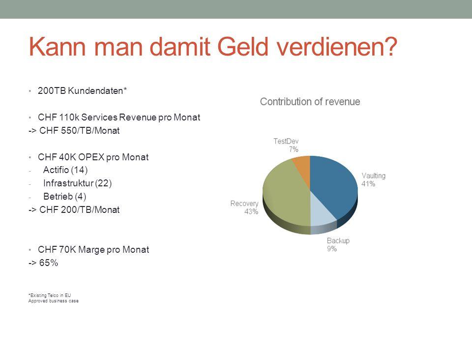 Kann man damit Geld verdienen? 200TB Kundendaten* CHF 110k Services Revenue pro Monat -> CHF 550/TB/Monat CHF 40K OPEX pro Monat - Actifio (14) - Infr