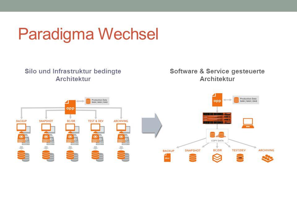 Paradigma Wechsel Silo und Infrastruktur bedingte Architektur Software & Service gesteuerte Architektur