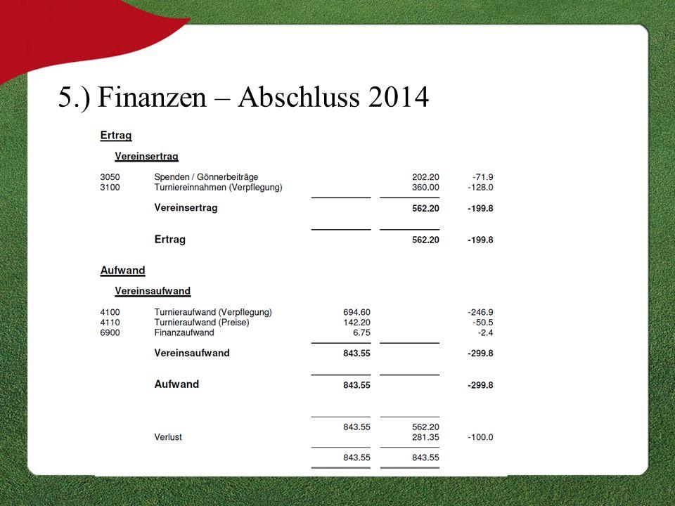 5.) Finanzen – revidierter Abschluss 2014  Der Vorstand bittet um Décharche / Entlastung