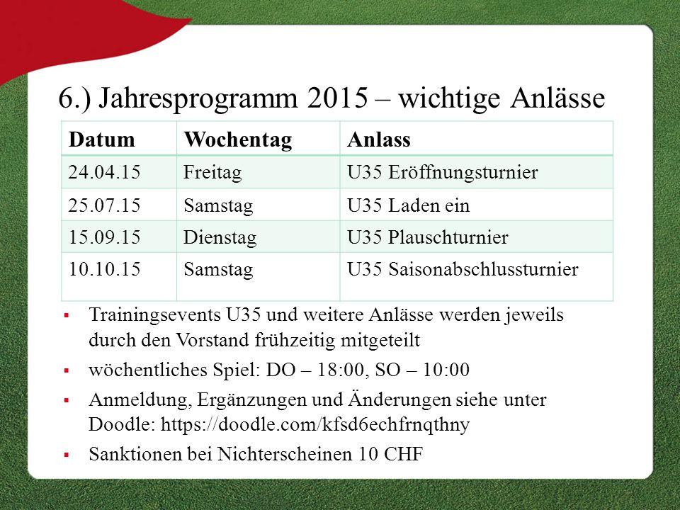 6.) Jahresprogramm 2015 – wichtige Anlässe DatumWochentagAnlass 24.04.15FreitagU35 Eröffnungsturnier 25.07.15SamstagU35 Laden ein 15.09.15DienstagU35