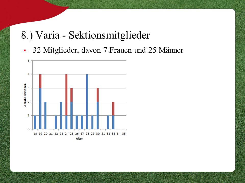 8.) Varia - Sektionsmitglieder  32 Mitglieder, davon 7 Frauen und 25 Männer