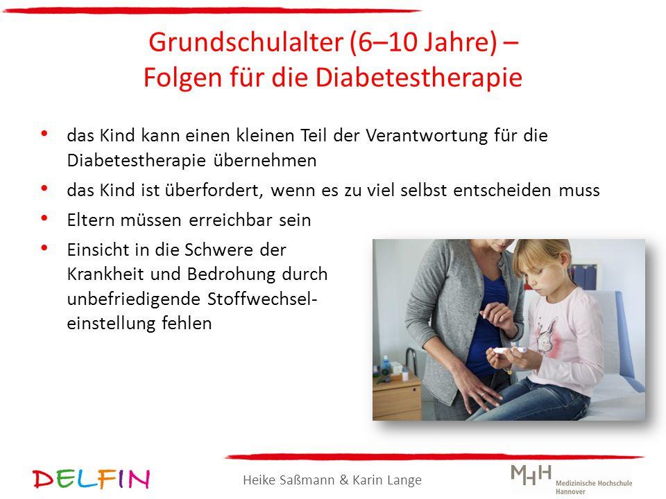 Heike Saßmann & Karin Lange Grundschulalter (6–10 Jahre) – Folgen für die Diabetestherapie das Kind kann einen kleinen Teil der Verantwortung für die