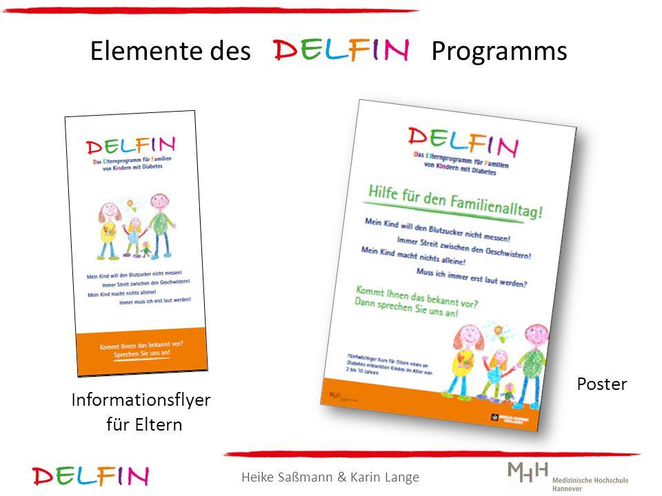 Heike Saßmann & Karin Lange Elemente des Programms Informationsflyer für Eltern Poster
