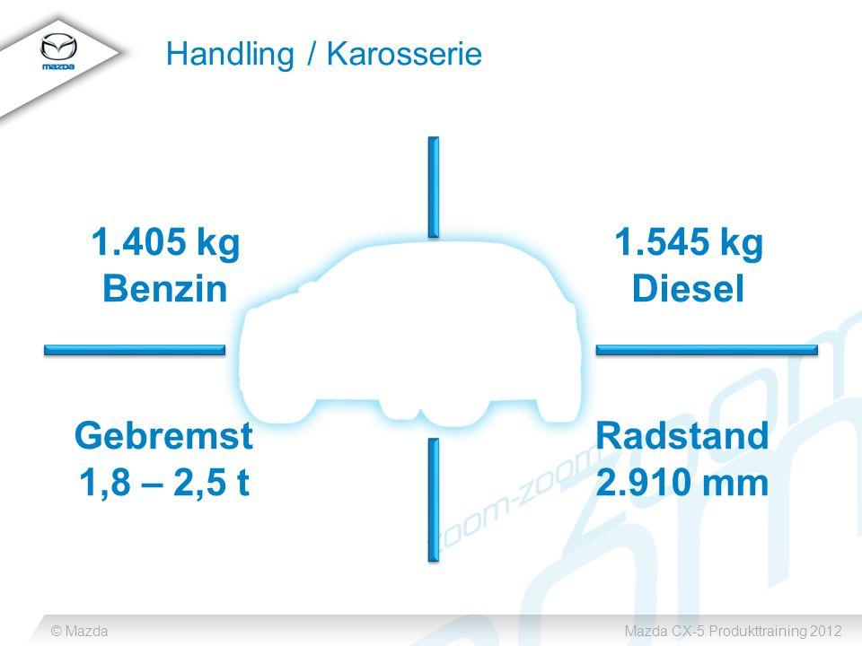 © MazdaMazda CX-5 Produkttraining 2012 Handling / Karosserie Gebremst 1,8 – 2,5 t 1.405 kg Benzin 1.545 kg Diesel Radstand 2.910 mm
