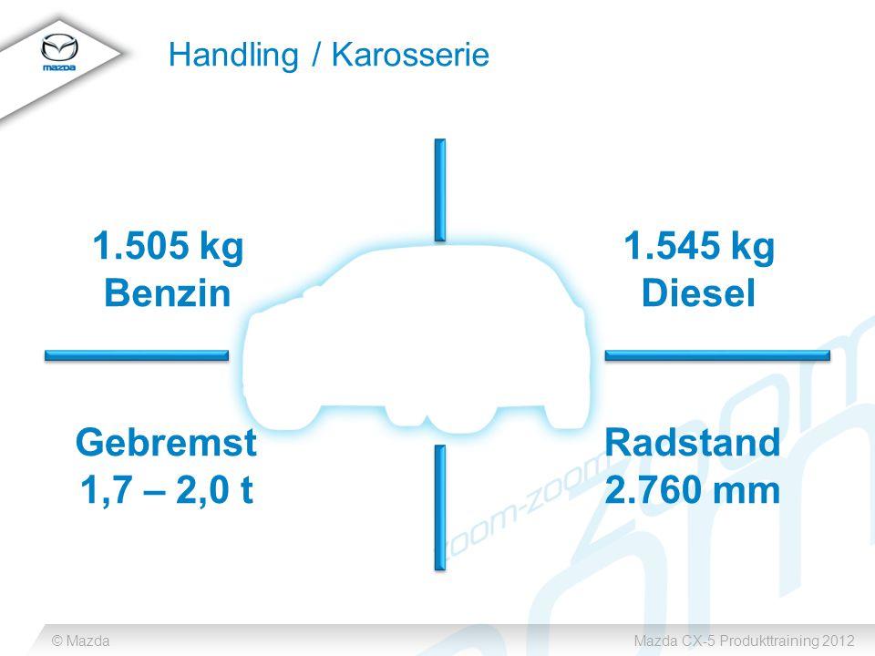 © MazdaMazda CX-5 Produkttraining 2012 Handling / Karosserie Gebremst 1,7 – 2,0 t 1.505 kg Benzin 1.545 kg Diesel Radstand 2.760 mm