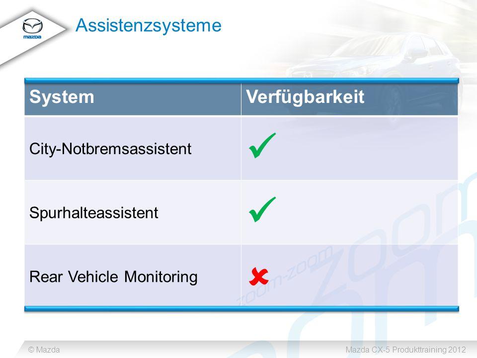 © MazdaMazda CX-5 Produkttraining 2012 Variabilität und Gepäckraum SystemVerfügbarkeit Sitze umklappbar50 : 50 Ebene Ladefläche möglich Kofferraumvolumen Normal / umgeklappt 420 l / 1.350 l