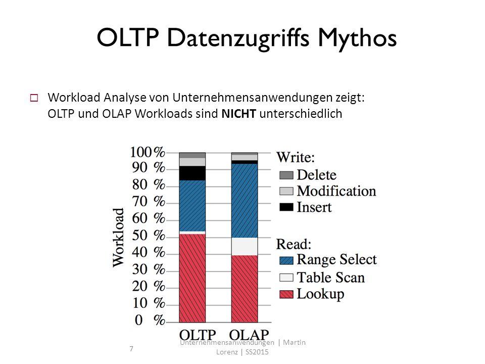 OLTP Datenzugriffs Mythos  Workload Analyse von Unternehmensanwendungen zeigt: OLTP und OLAP Workloads sind NICHT unterschiedlich 7 Unternehmensanwendungen | Martin Lorenz | SS2015