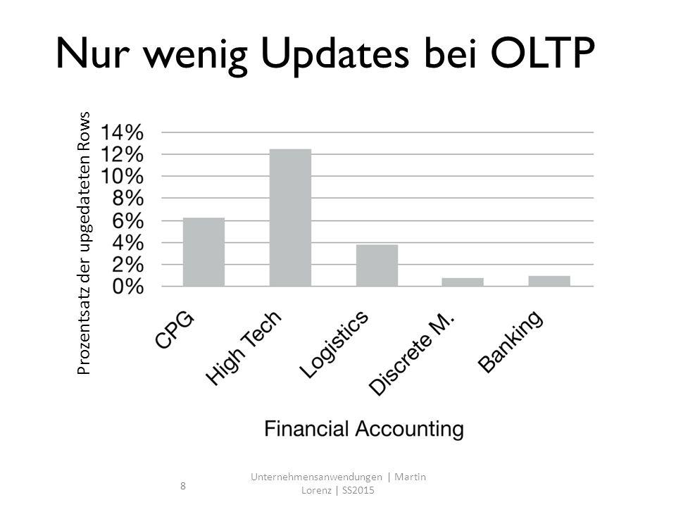 Nur wenig Updates bei OLTP Prozentsatz der upgedateten Rows 8 Unternehmensanwendungen | Martin Lorenz | SS2015