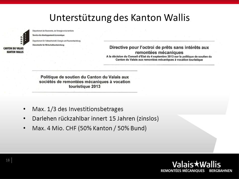 Unterstützung des Kanton Wallis 18 Max. 1/3 des Investitionsbetrages Darlehen rückzahlbar innert 15 Jahren (zinslos) Max. 4 Mio. CHF (50% Kanton / 50%