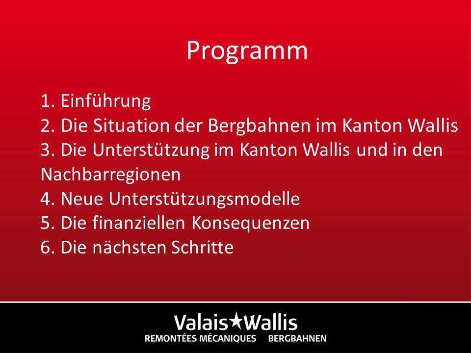 1. Einführung 2. Die Situation der Bergbahnen im Kanton Wallis 3. Die Unterstützung im Kanton Wallis und in den Nachbarregionen 4. Neue Unterstützungs