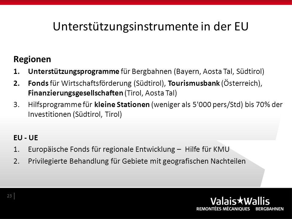 23 Regionen 1.Unterstützungsprogramme für Bergbahnen (Bayern, Aosta Tal, Südtirol) 2.Fonds für Wirtschaftsförderung (Südtirol), Tourismusbank (Österre