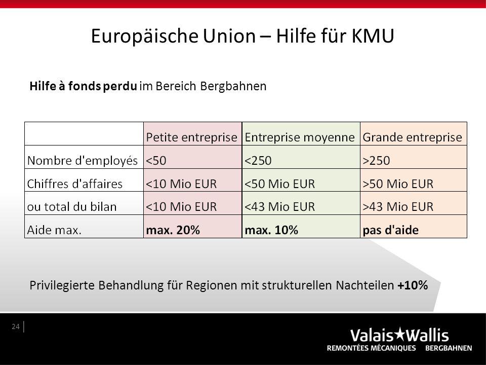 Europäische Union – Hilfe für KMU 24 Hilfe à fonds perdu im Bereich Bergbahnen Privilegierte Behandlung für Regionen mit strukturellen Nachteilen +10%