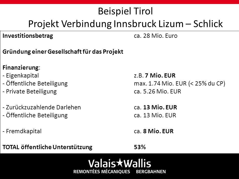 Investitionsbetragca. 28 Mio. Euro Gründung einer Gesellschaft für das Projekt Finanzierung: - Eigenkapitalz.B. 7 Mio. EUR - Öffentliche Beteiligungma