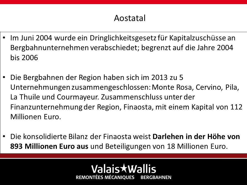 Im Juni 2004 wurde ein Dringlichkeitsgesetz für Kapitalzuschüsse an Bergbahnunternehmen verabschiedet; begrenzt auf die Jahre 2004 bis 2006 Die Bergba