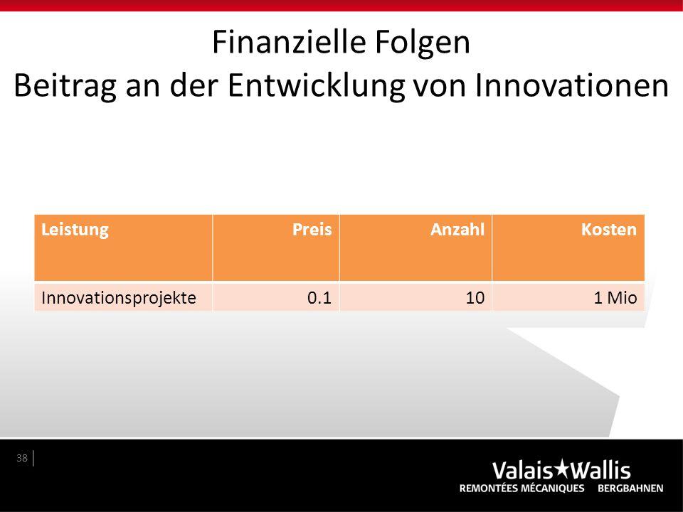 Finanzielle Folgen Beitrag an der Entwicklung von Innovationen 38 LeistungPreisAnzahlKosten Innovationsprojekte0.1101 Mio