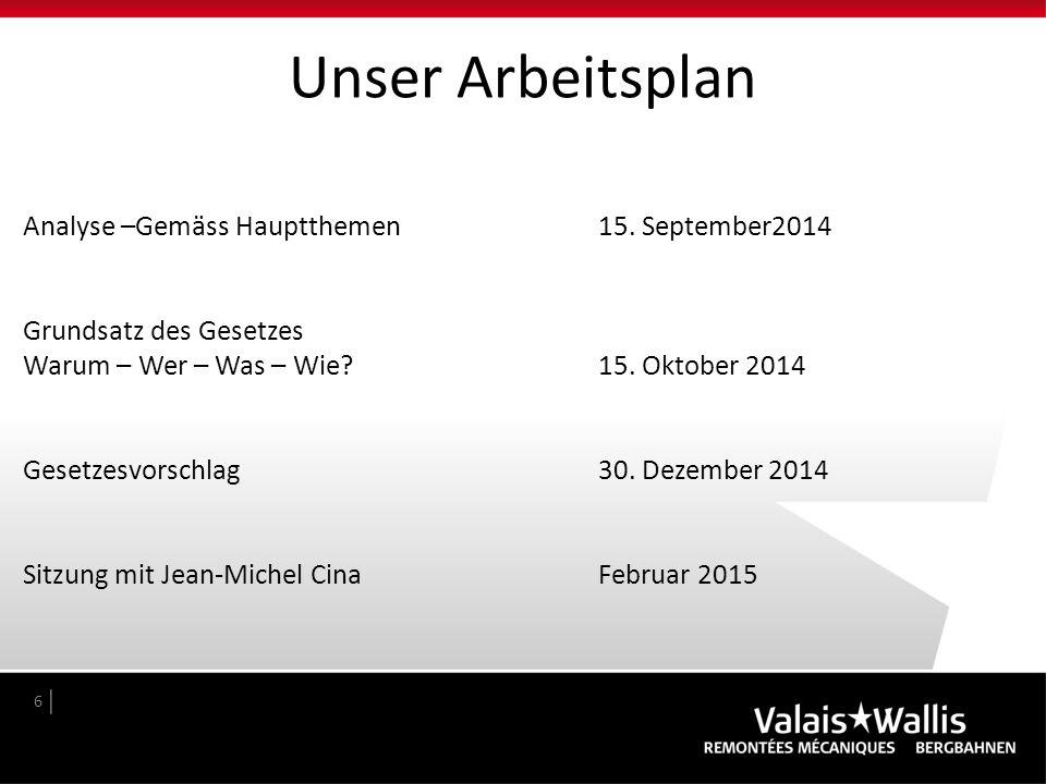 Unser Arbeitsplan 6 Analyse –Gemäss Hauptthemen15. September2014 Grundsatz des Gesetzes Warum – Wer – Was – Wie?15. Oktober 2014 Gesetzesvorschlag30.