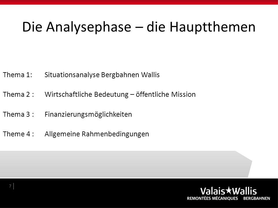 Die Analysephase – die Hauptthemen 7 Thema 1: Situationsanalyse Bergbahnen Wallis Thema 2 :Wirtschaftliche Bedeutung – öffentliche Mission Thema 3 : F