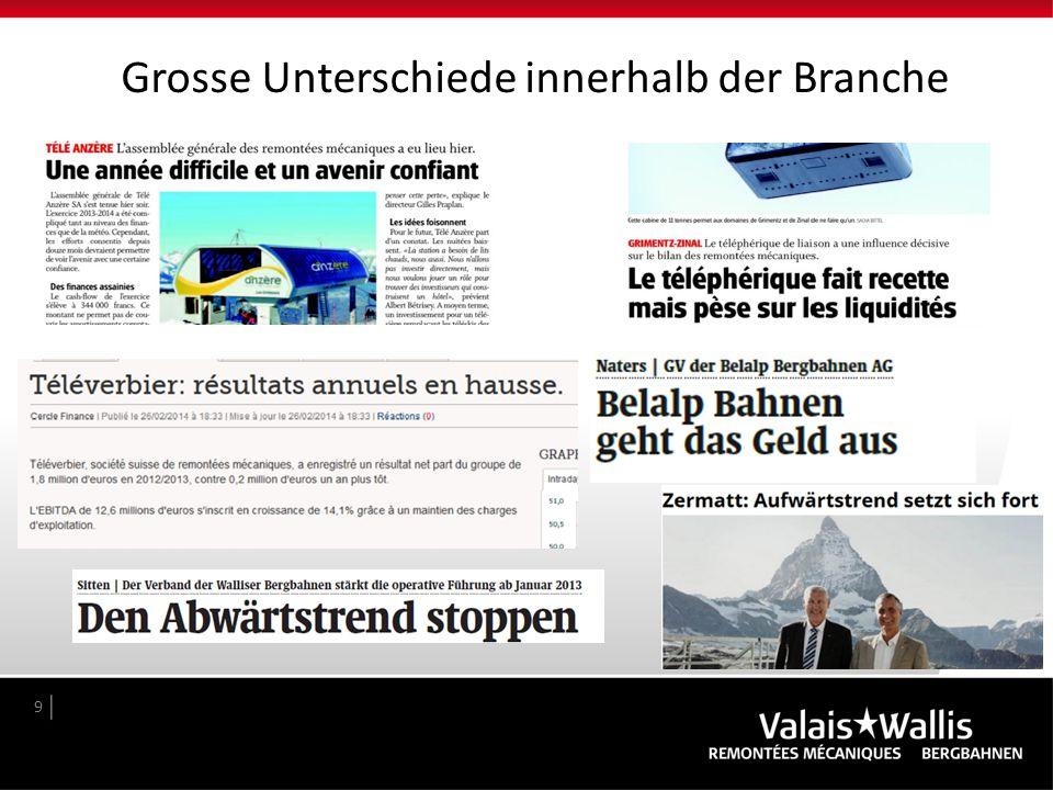 Eine Schlüsselbranche für das Wallis BIP Wallis 17Milliarden Umsatz Tourismus 3 Milliarden Umsatz Schneesport1,9Milliarden Jahresumsatz Bergbahnen (2013)308Mio.