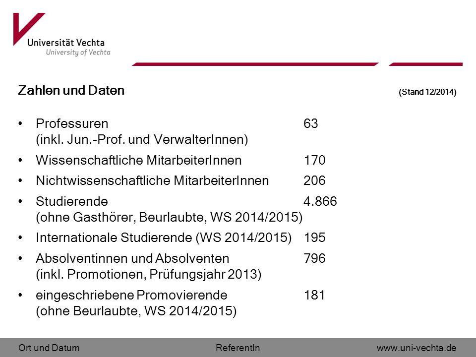 Ort und Datumwww.uni-vechta.deReferentIn Zahlen und Daten (Stand 12/2014) Professuren63 (inkl. Jun.-Prof. und VerwalterInnen) Wissenschaftliche Mitarb
