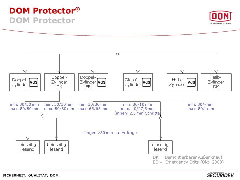 DOM Protector ® SICHERHEIT, QUALITÄT, DOM. DOM Protector DK = Demontierbarer Außenknauf EE = Emergency Exits (Okt. 2008) min. 30/30 mm max. 80/80 mm m